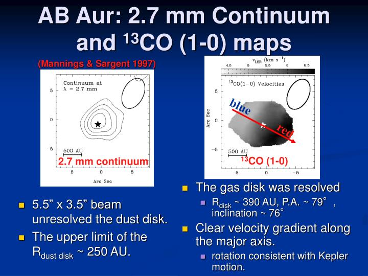 """5.5"""" x 3.5"""" beam unresolved the dust disk."""
