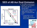 sed of ab aur dust emission