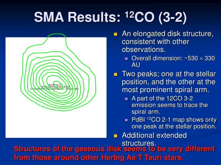 SMA Results: