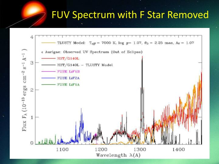 FUV Spectrum with F Star Removed