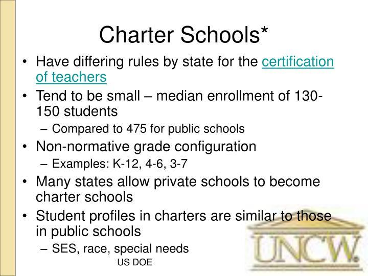 Charter Schools*