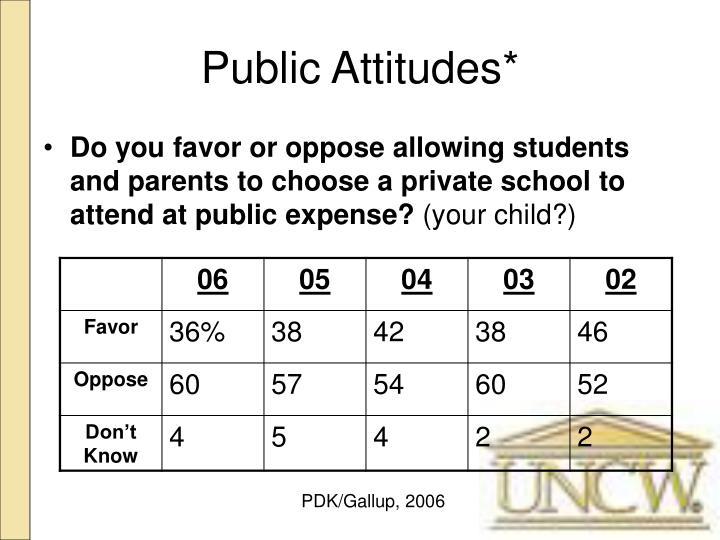 Public Attitudes*
