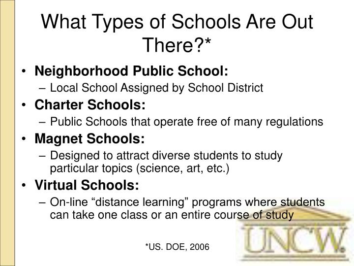 What Types of Schools Are Out There?*