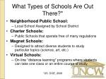 what types of schools are out there