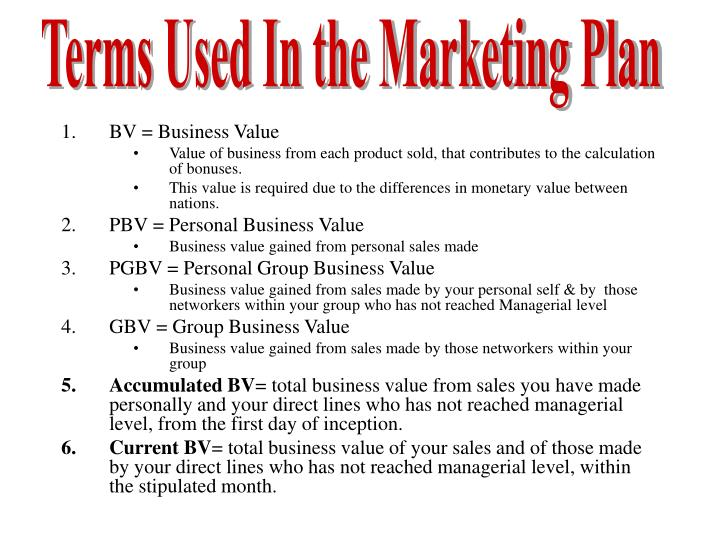Terms Used In the Marketing Plan