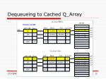 dequeueing to cached q array