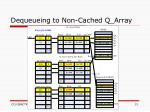 dequeueing to non cached q array