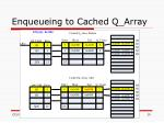 enqueueing to cached q array
