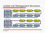 linked list management structure2