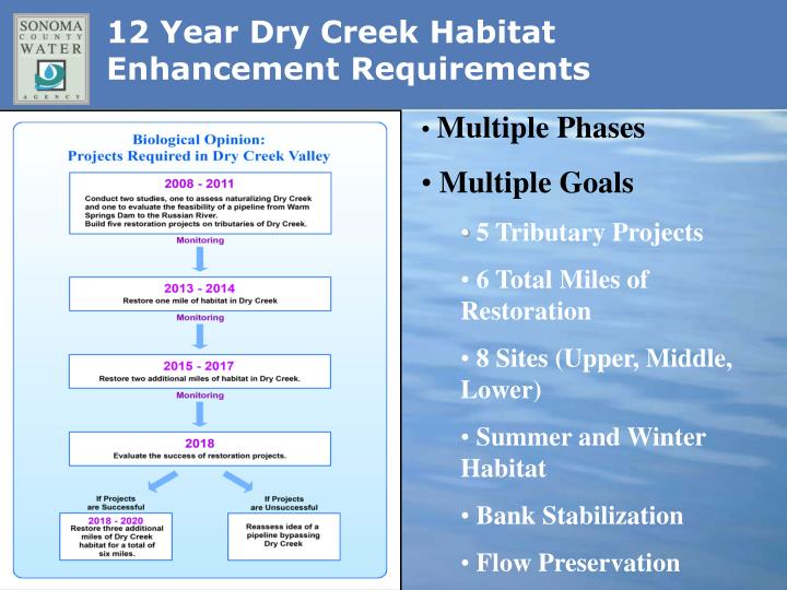 12 Year Dry Creek Habitat Enhancement Requirements