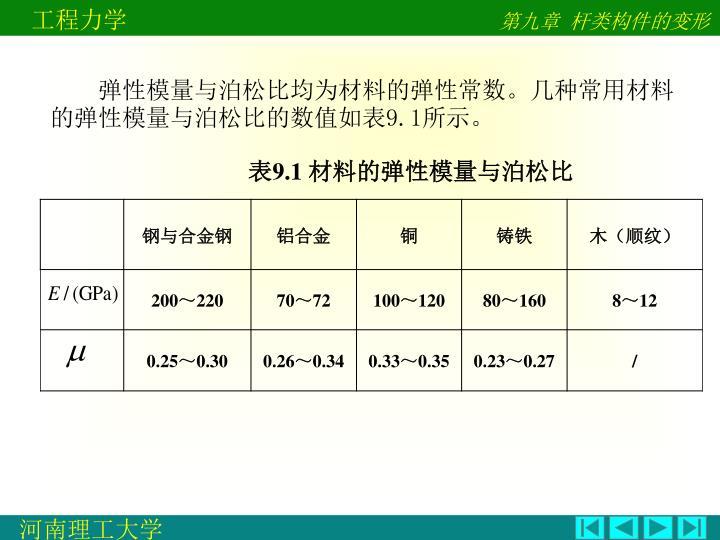 弹性模量与泊松比均为材料的弹性常数。几种常用材料的弹性模量与泊松比的数值如表