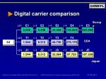 digital carrier comparison