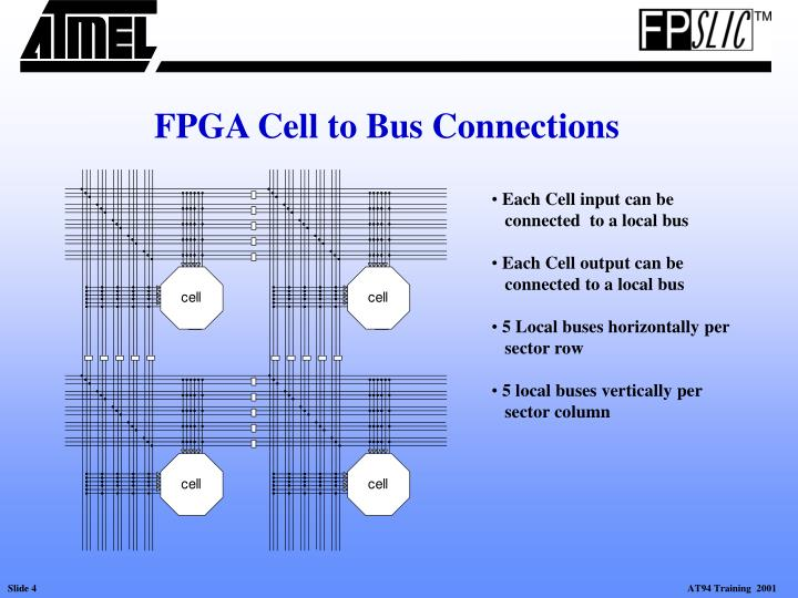 FPGA Cell to Bus Connections
