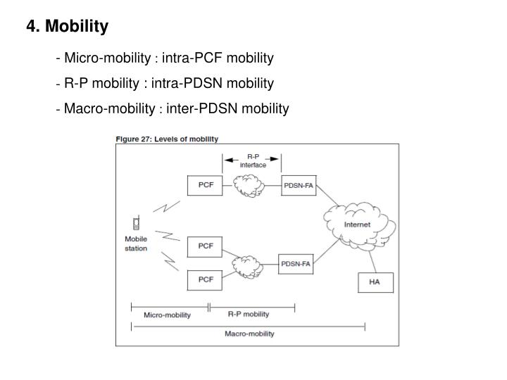 4. Mobility