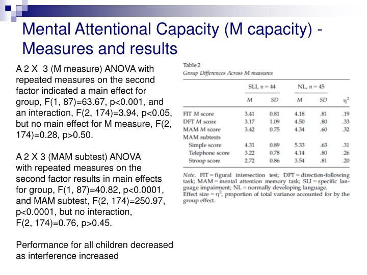 Mental Attentional Capacity (M capacity) - Measures and results
