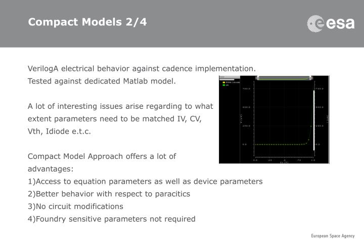 Compact Models 2/4