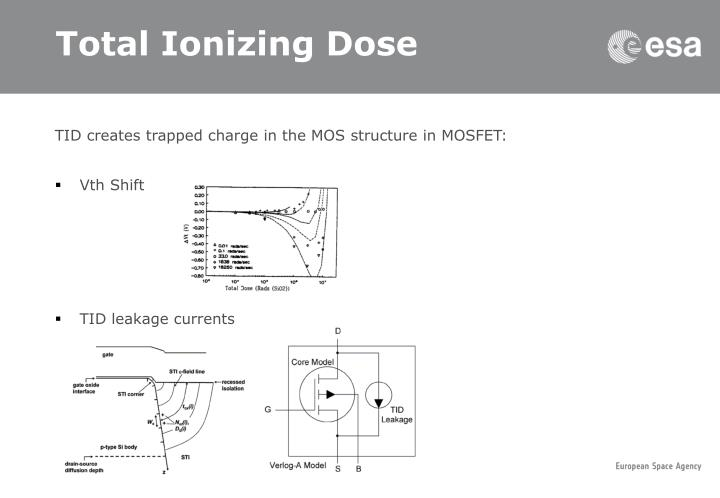 Total Ionizing Dose