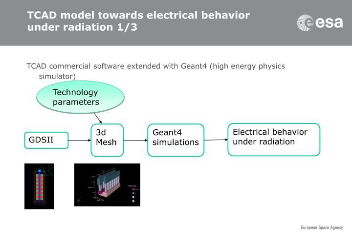 TCAD model towards electrical behavior under radiation 1/3