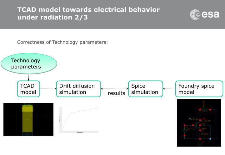 TCAD model towards electrical behavior under radiation 2/3