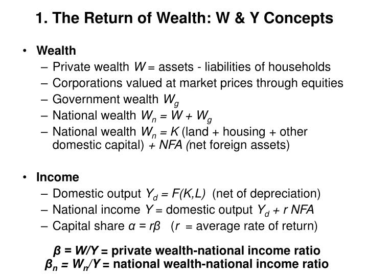 1. The Return of Wealth: W & Y Concepts