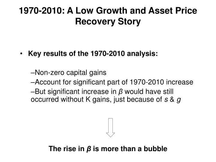 1970-2010: A Low Growth and Asset Price Recovery Story