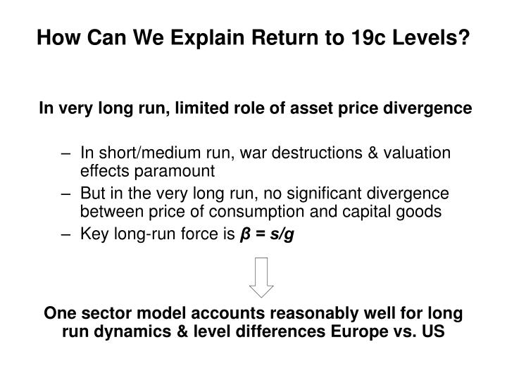In very long run, limited role of asset price divergence