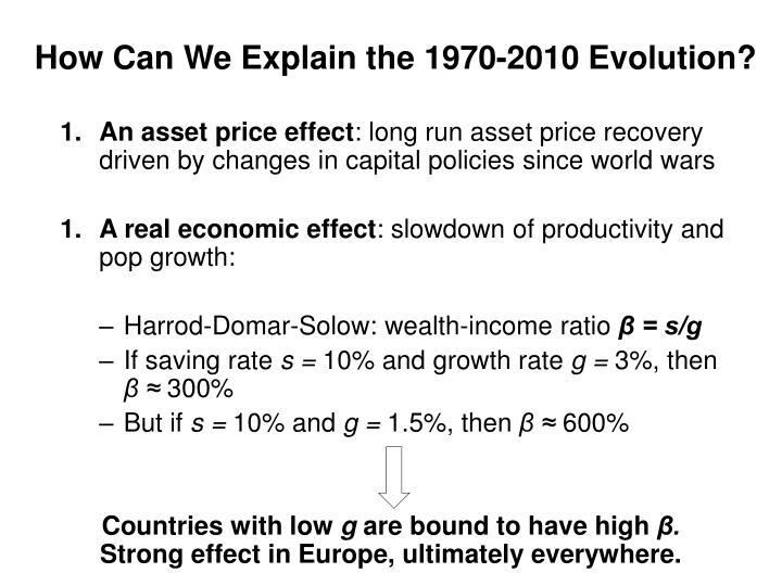 An asset price effect