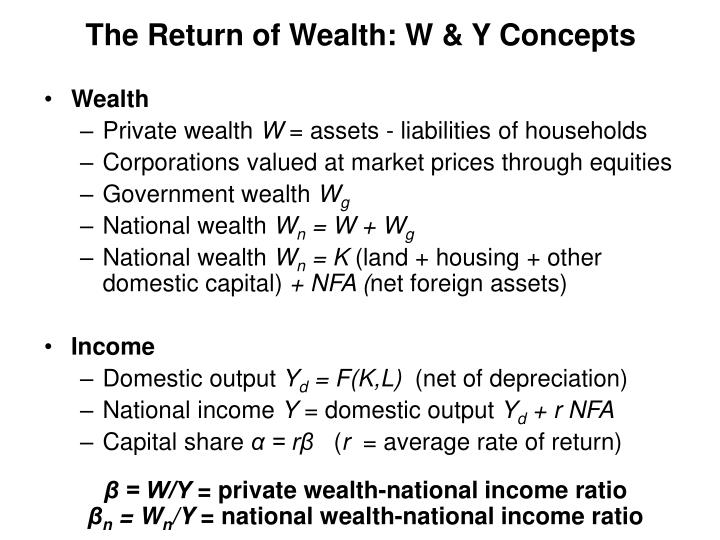 The Return of Wealth: W & Y Concepts