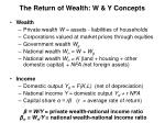 the return of wealth w y concepts