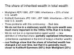 the share of inherited wealth in total wealth