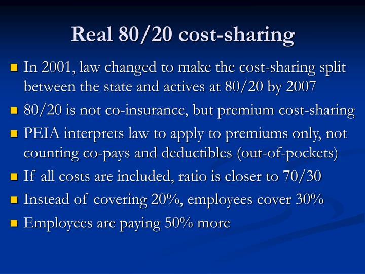 Real 80/20 cost-sharing