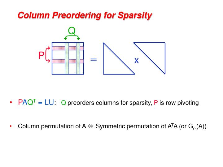Column preordering for sparsity