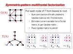 symmetric pattern multifrontal factorization3