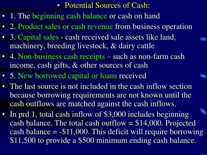 Potential Sources of Cash