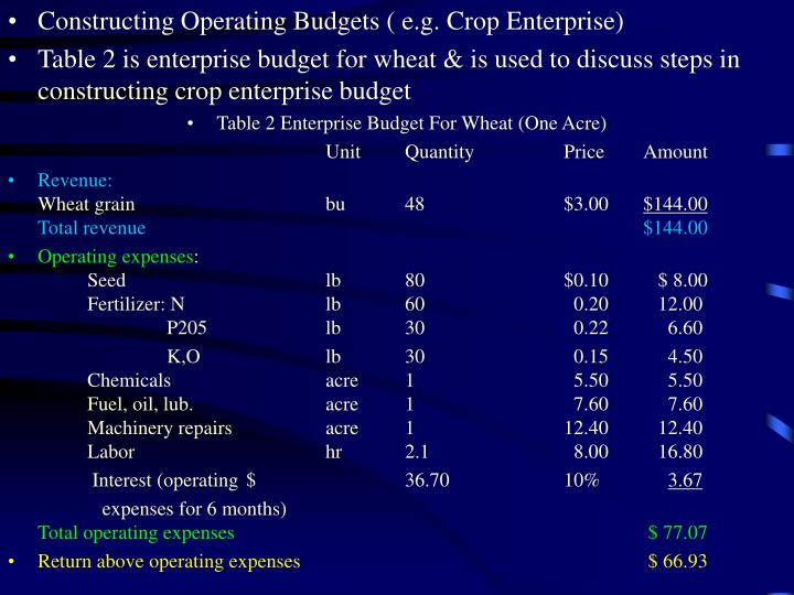 Constructing Operating Budgets ( e.g. Crop Enterprise)