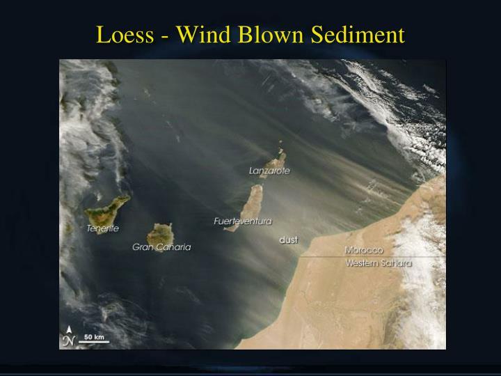 Loess - Wind Blown Sediment