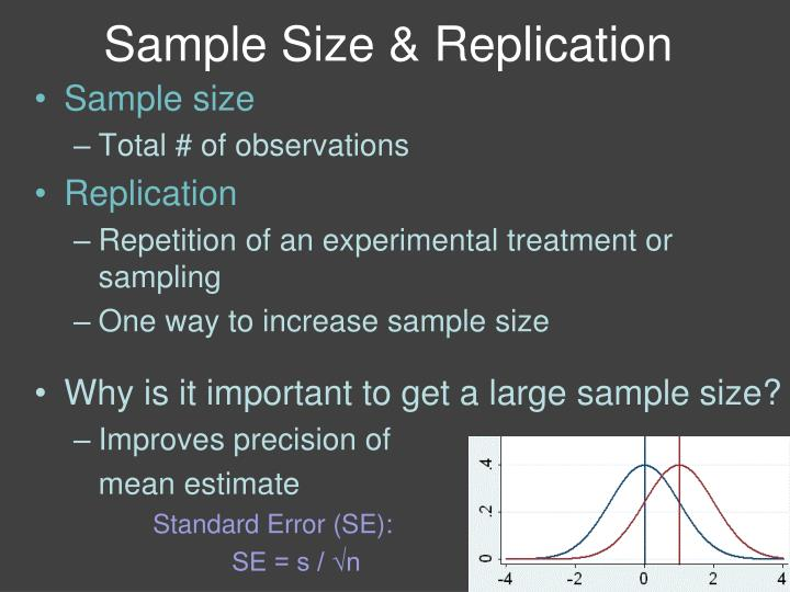 Sample Size & Replication