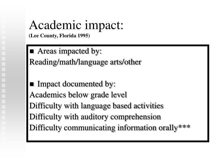 Academic impact: