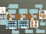 funciones y tareas de la l nea de ensamblaje