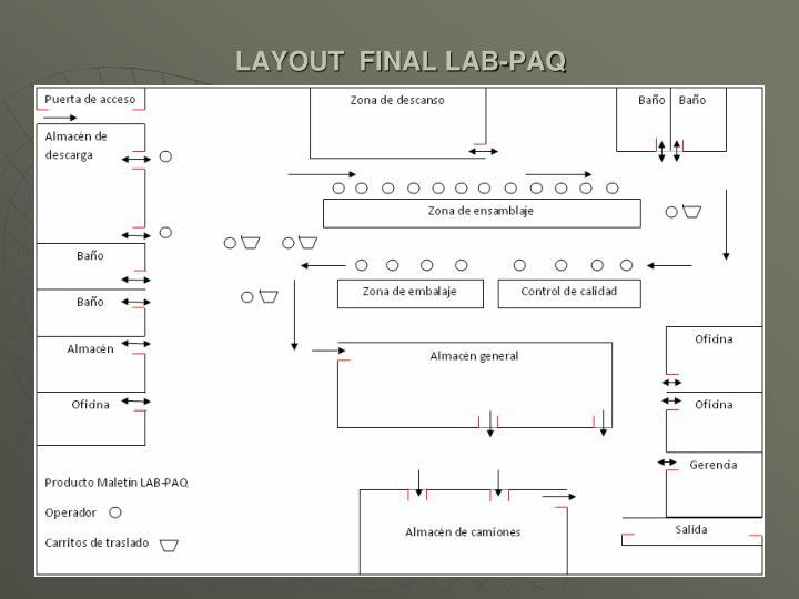 LAYOUT  FINAL LAB-PAQ