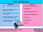 uk initiatives