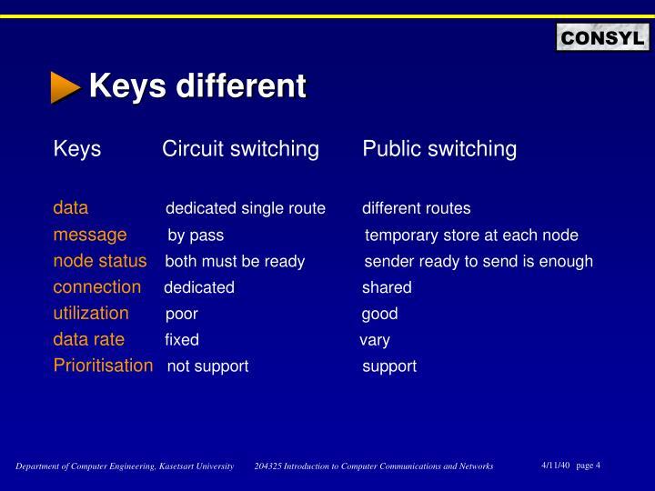 Keys different
