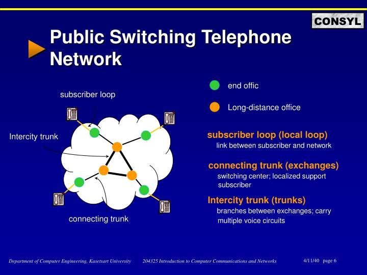 Public Switching Telephone Network
