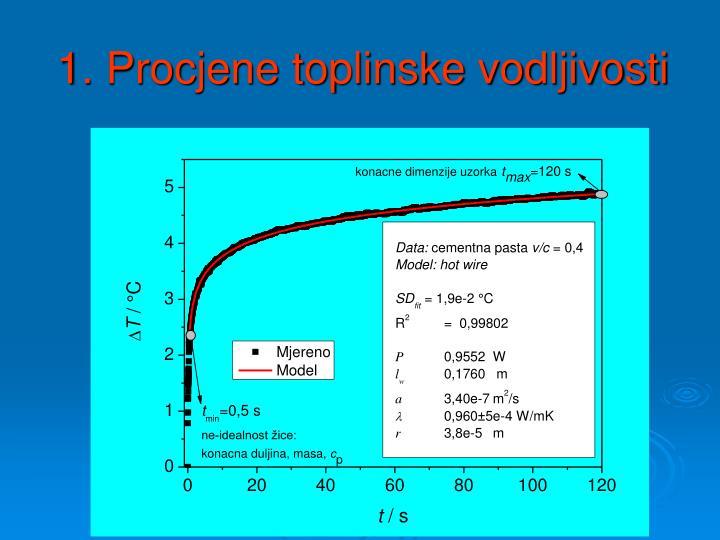 1. Procjene toplinske vodljivosti