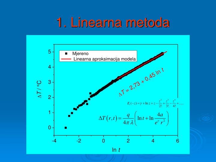1. Linearna metoda