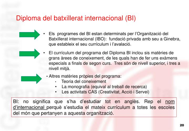 Diploma del batxillerat internacional (BI)