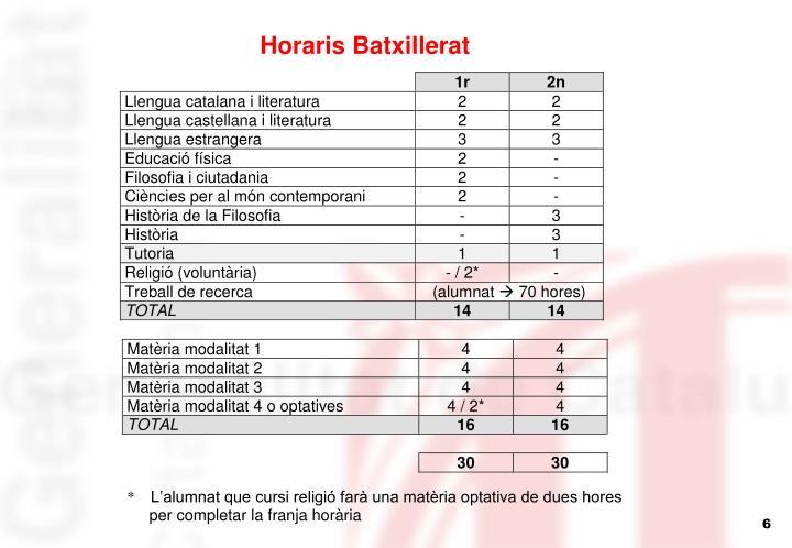 Horaris Batxillerat