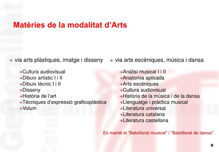 Matèries de la modalitat d'Arts