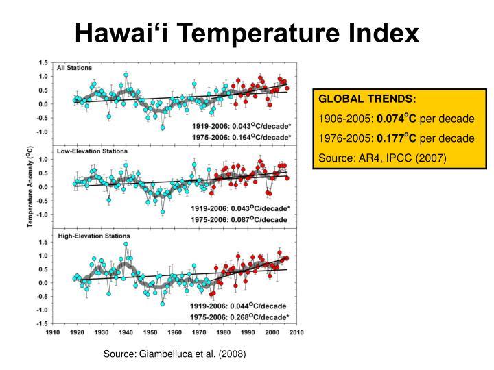 Hawai'i Temperature Index