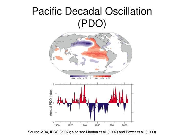 Pacific Decadal Oscillation